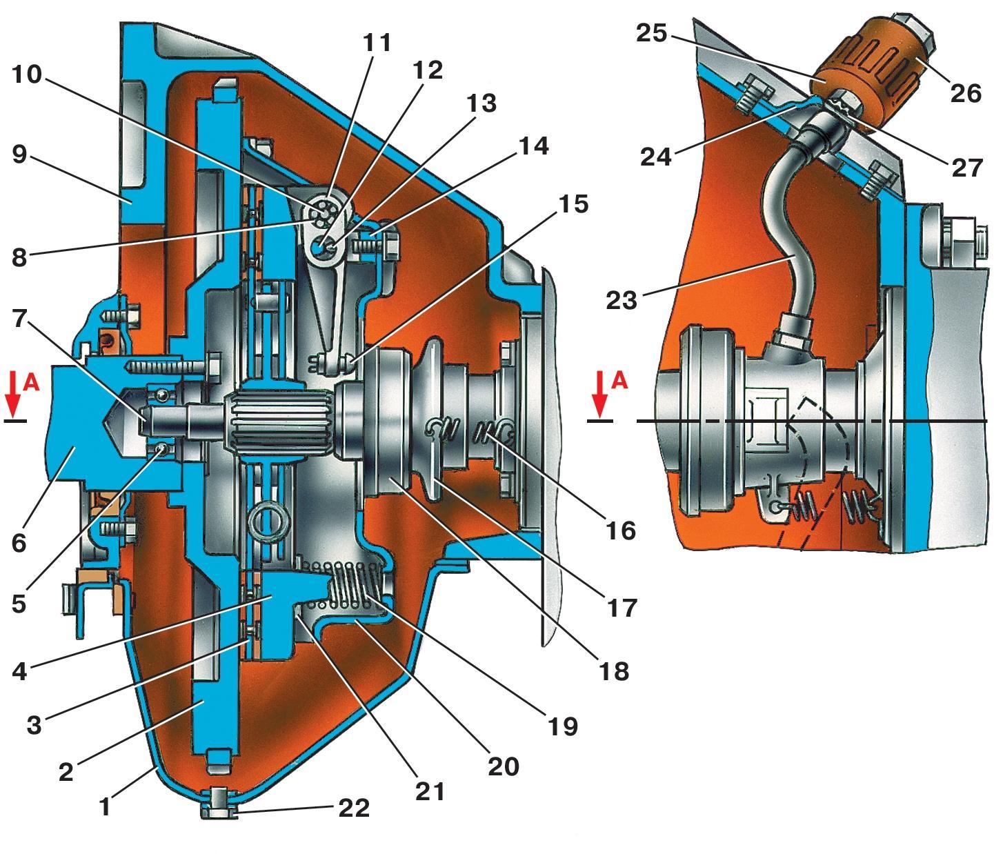 Уаз 3151 ремонт и эксплуатация