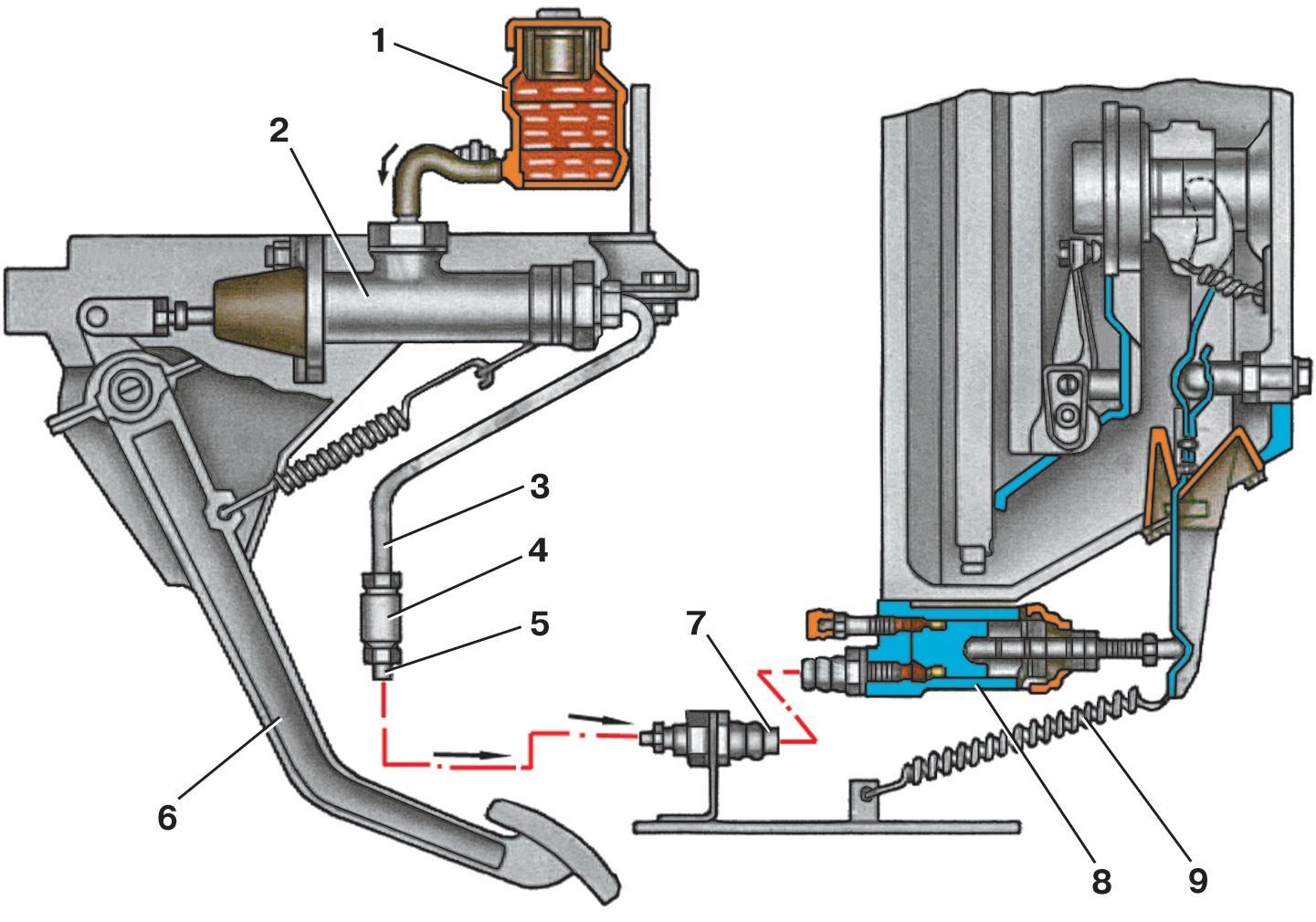 Схема рабочий цилиндр сцепления