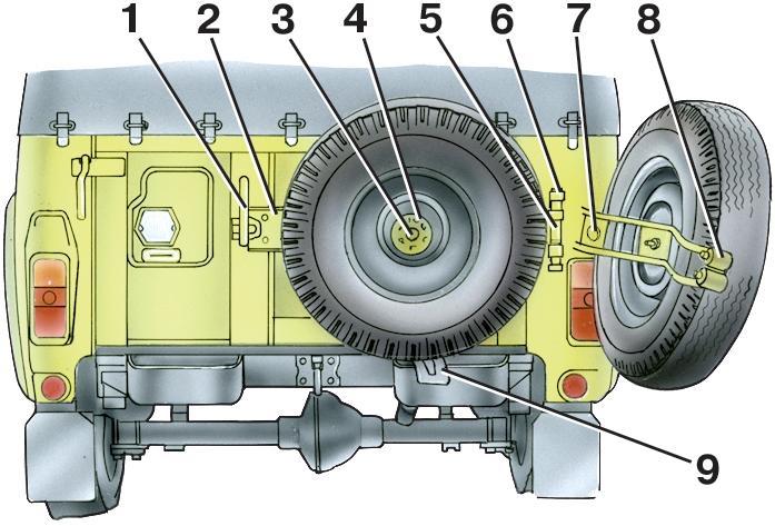 Крепления колеса на уаз