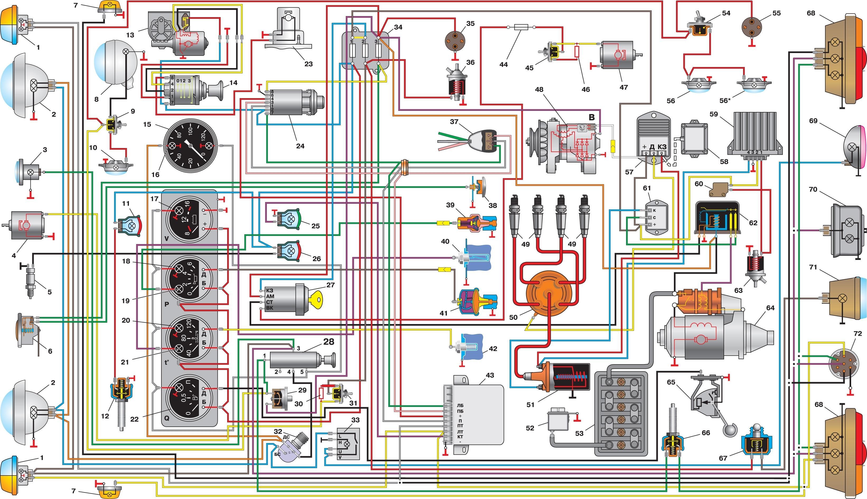 Ремонт тормозной системы уаз