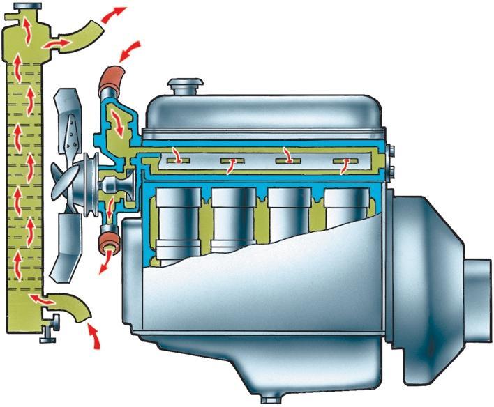 Каждый, имеющий представление об устройстве автомобиля человек, знает, что двигатель автомобиля во время сгорании...