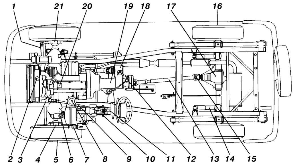 Схема смазки и заправки