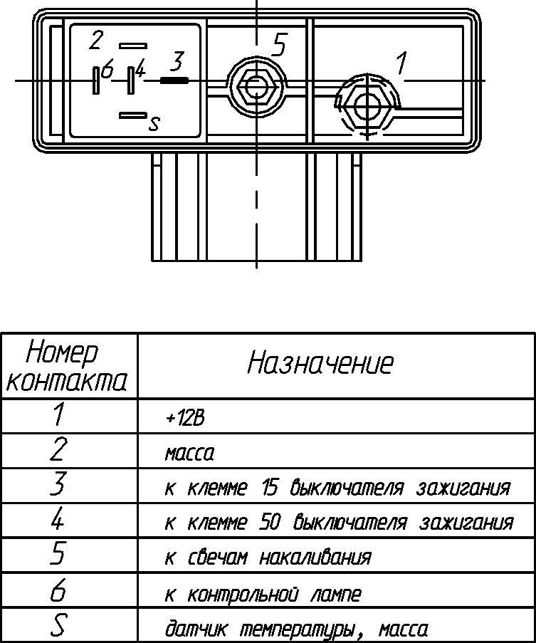 Схемы систем питания автомобилей УАЗ