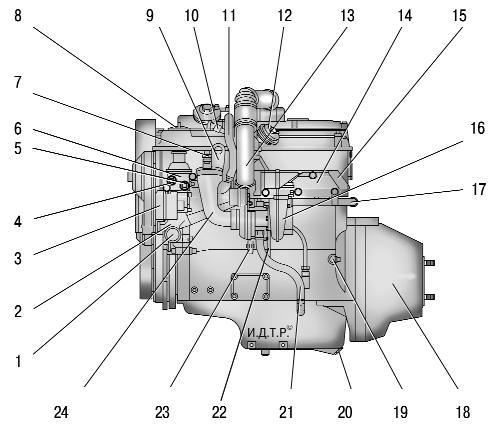 гидроусилителя рулевого