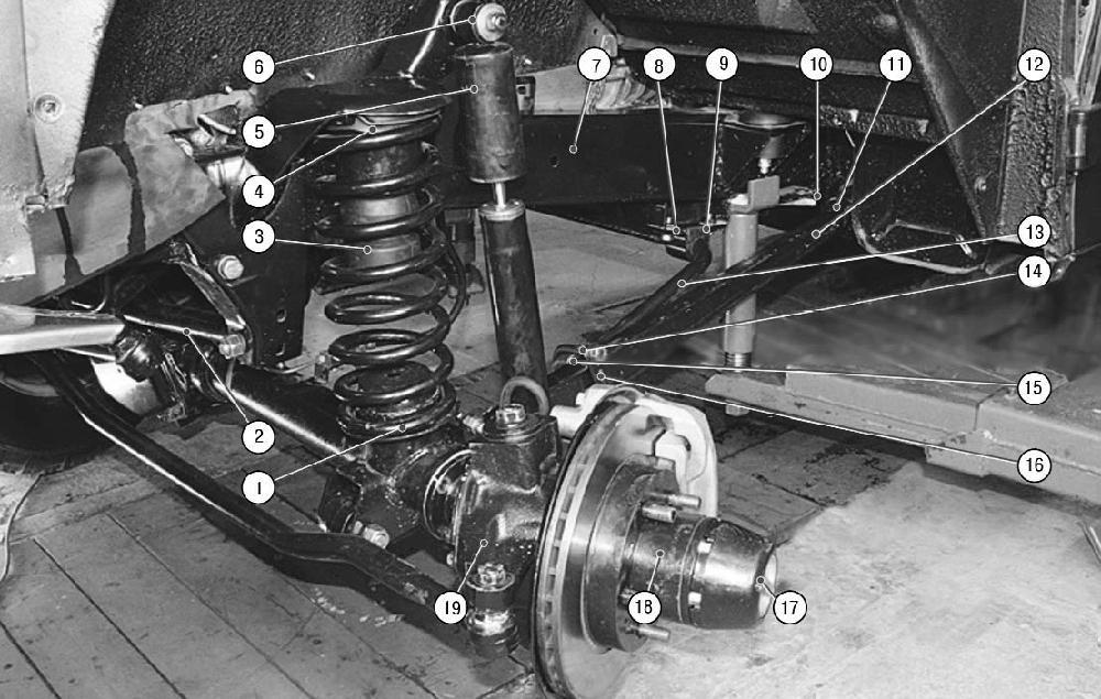 Конструкция передней подвески: