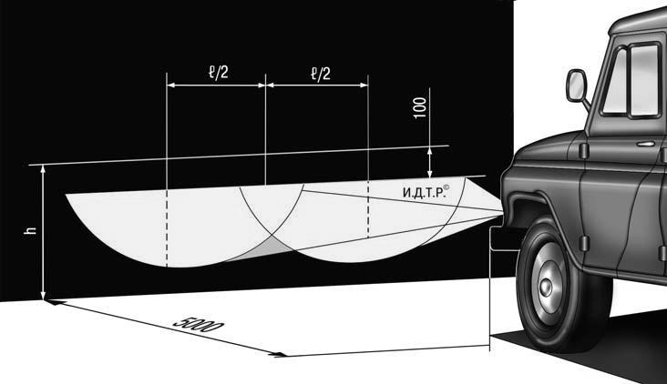 Рис. 10.14.  Схема регулировки противотуманных фар: h - расстояние от центра фар до уровня поверхности; l...